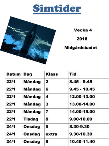 simning 2018 v